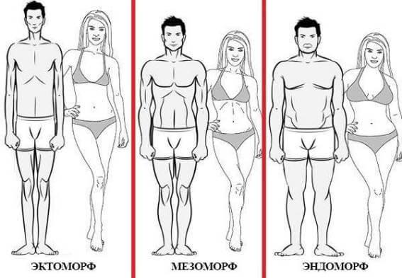 Как вычислить правильный вес. Как узнать свой лишний вес